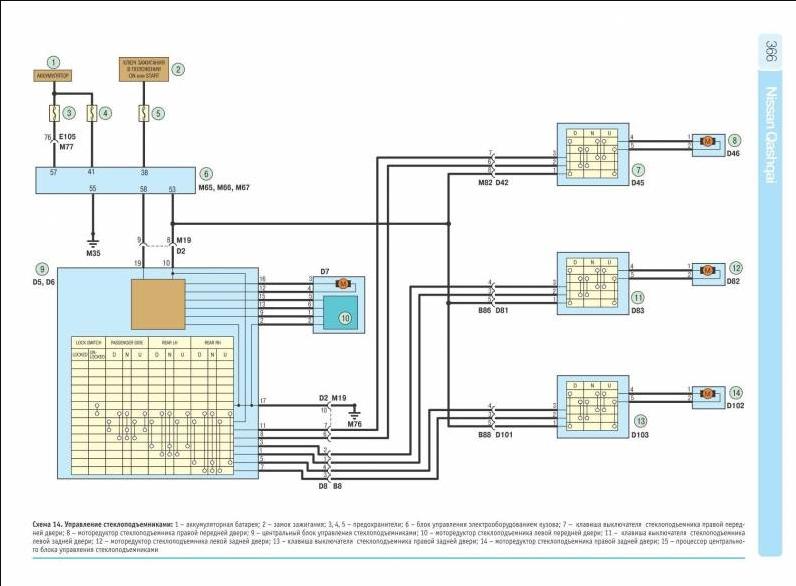 схема управления электроподъемниками ниссан кашкай