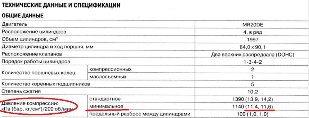 Проверка компрессии в цилиндрах Ниссан Кашкай