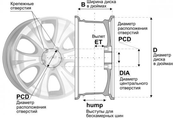 размеры дисков ниссан икстрейл